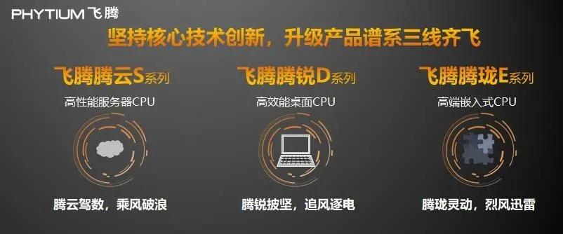 六家国产CPU大盘点