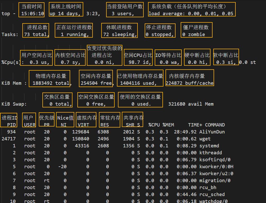 我司服务器上几个常用的监控小工具,俺全瞟来了