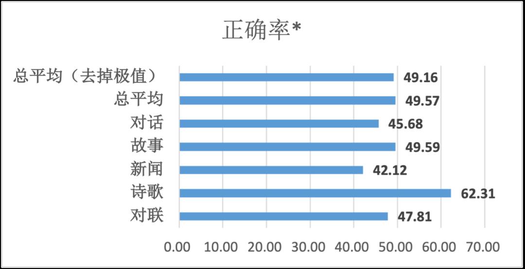 2457亿参数!全球最大AI巨量模型「源1.0」发布,中国做出了自己的GPT-3