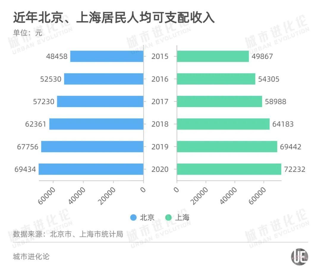 """等待20年,北京需要一座""""环球影城"""""""