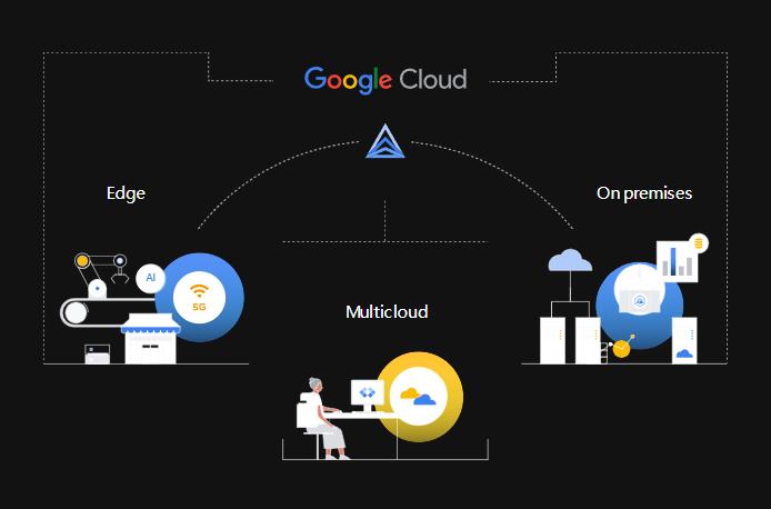 谷歌云大会:做最混搭、最安全的云,还要追踪云计算产生的每克二氧化碳