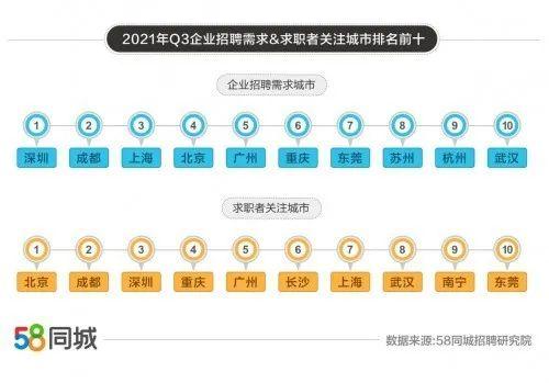 城市24小时 | 对标苏锡常,徐州究竟差在哪?