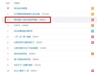 """662万!网红补税第一例曝光,网友:""""他得挣多少钱!"""""""